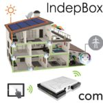 indepboxpower_comwatt_1